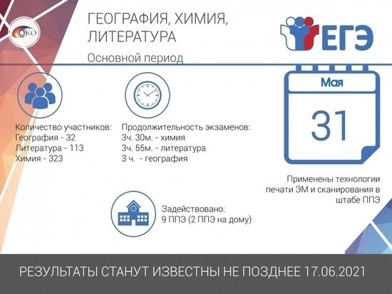 Калмыцкие выпускники сдают ЕГЭ