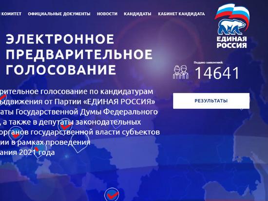 Стали известны победители праймериз «Единой России» в ЯНАО