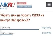 «Убрать или не убрать СИЗО из центра Хабаровска?»: итоги опроса