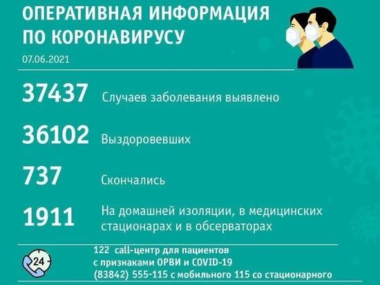 Кемерово и Новокузнецк стали лидерами по суточному числу новых случаев COVID-19 в Кузбассе