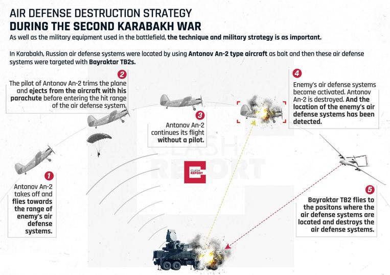 В Турции раскрыли схему уничтожения «русской ПВО»