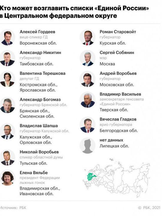 Брянский губернатор может возглавить список единороссов на Брянщине и Смоленщине