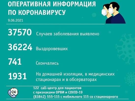 Более 20 человек заболели коронавирусом за сутки в Кемерове