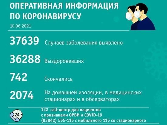 Кемерово продолжает лидировать по числу новых заражённых коронавирусом в Кузбассе