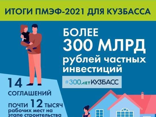 В Кузбасс привлечено более 300 миллиардов частных инвестиций