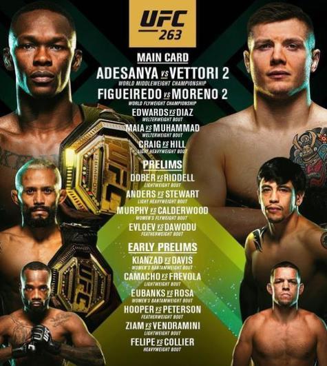Время титульных реваншей и кровавой бойни: чего ждать от турнира UFC 263.