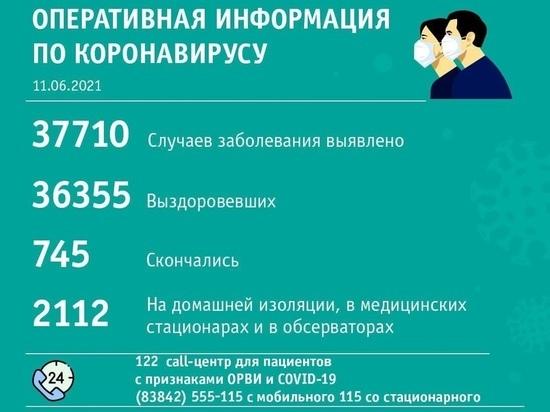 Больше 20 человек заболели COVID-19 за сутки в Кемерове