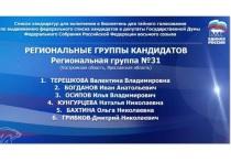 Терешкова, Осипов и Бахтина: единороссы определились, кто пойдет на выборы в ГД от Ярославской области