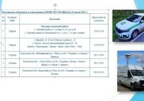 Опубликован список мест мобильных камер в Калужской области на 16 июля