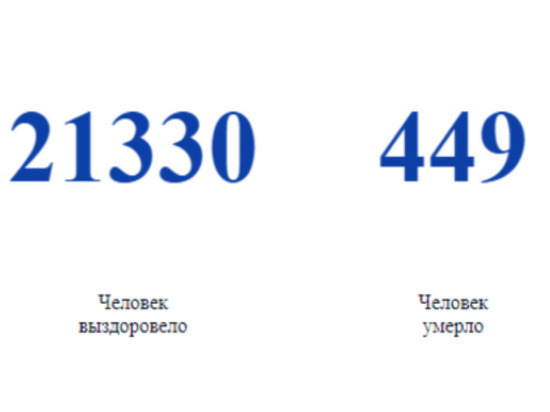 Ковидный антирекорд в Калмыкии: жертвами вируса стали сразу четыре человека