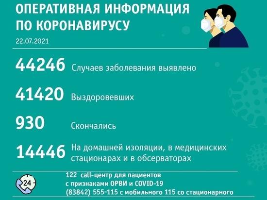 Кемерово вновь стал лидером по суточному числу новых зараженных COVID-19 в Кузбассе