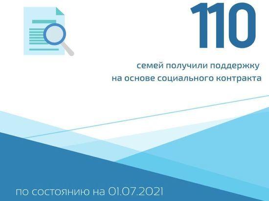 Калмыцкие семьи получили поддержку на основе социального контракта