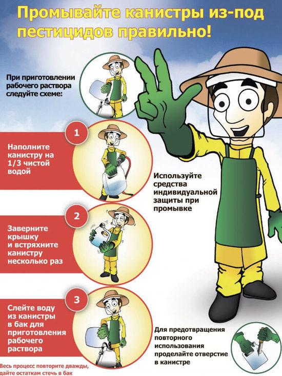 Утилизация тары из-под пестицидов - залог защиты экологии и здоровья человека