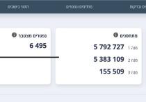 Шок: За два дня в Израиле умерли от коронавируса 18 человек