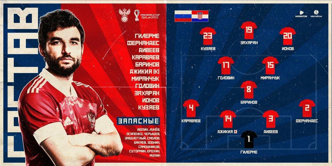 Россия и Хорватия сыграли вничью: онлайн-трансляция матча