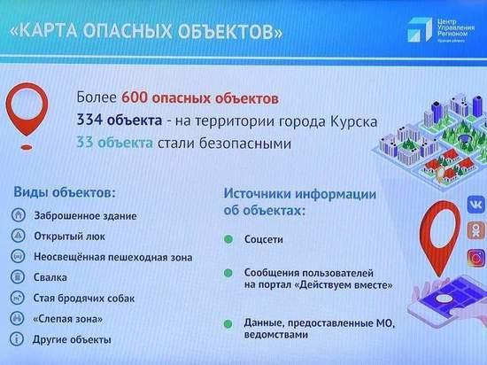 В Курской области на «Карту опасных объектов» нанесли 600 мест