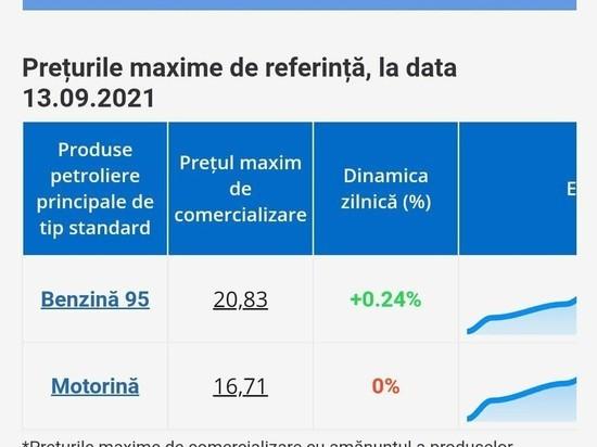 Власти Молдовы методично добивают своих сограждан повышением цен