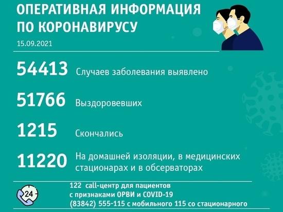 Новокузнецк продолжает лидировать по суточному числу больных коронавирусом