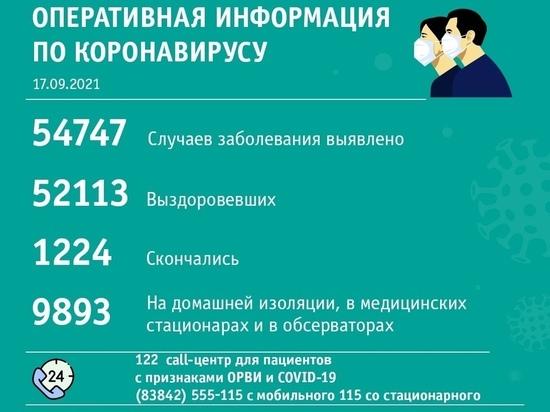 Кузбасские власти дали список территорий с новыми случаями коронавируса