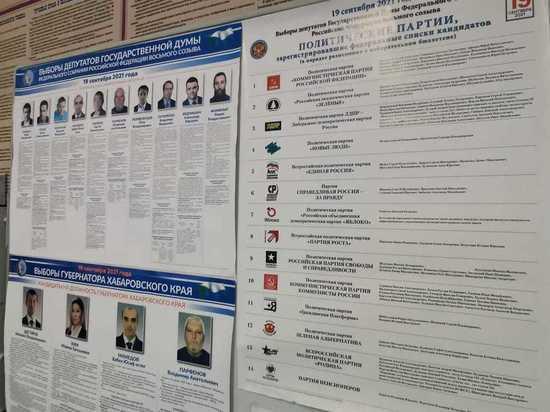 В Хабаровском крае пока не зафиксировали существенных нарушений на выборах