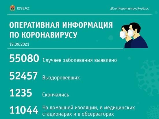 В Кузбассе скончались пять человек с COVID-19