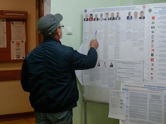 Опубликованы предварительные итоги выборов в Марий Эл