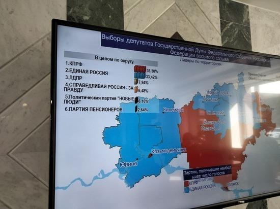 В Марий Эл озвучены предварительные итоги выборов