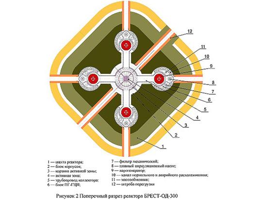 Первый «зеленый» атомный реактор заложен в Томской области