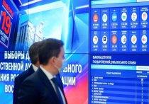 """Развязанная Западом кампания, нацеленная на делегитимизацию парламентских выборов в России, окончилась крахом, констатировали эксперты, собравшиеся на """"круглый стол"""" в ТАСС"""