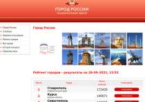 Ставрополь лидирует в рейтинге за звание национального символа России