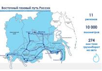 Глава Якутии предложил 11 регионам создать маршрут для техники на газовом топливе