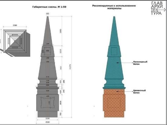 В Калуге началось строительство второго обелиска Московских ворот