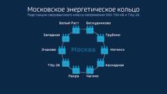 Реконструкция Московского энергокольца завершится в 2025 году