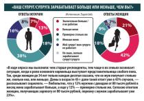 17 октября Россия впервые отметила День отца