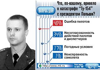 Русский в катастрофе не виноват