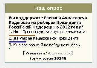 Кадыров не хочет быть президентом