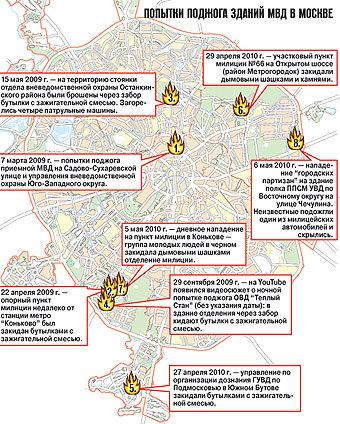Из Москвы методично выжигают милицию
