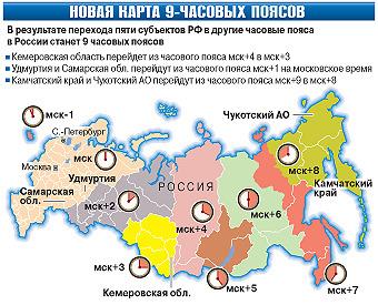 Россия переводит время зря