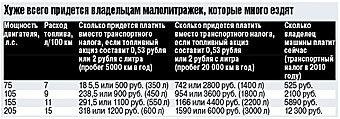 А не на 2—3 рубля