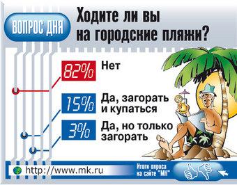 """Корреспонденты """"МК"""" посетили пляж с многообещающим названием — """"Рублево"""""""