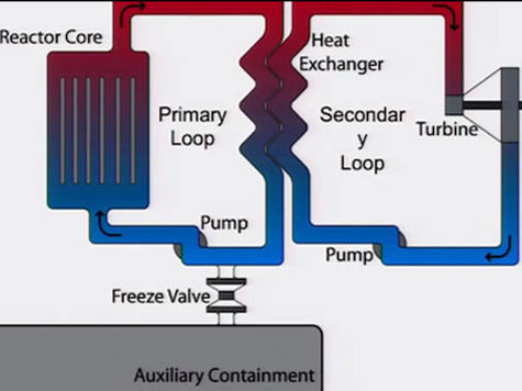 Построен ядерный реактор, обеспечащий человечество энергией на 72 года