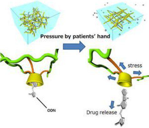 Японцы изобрели новый метод введения лекарств в организм человека
