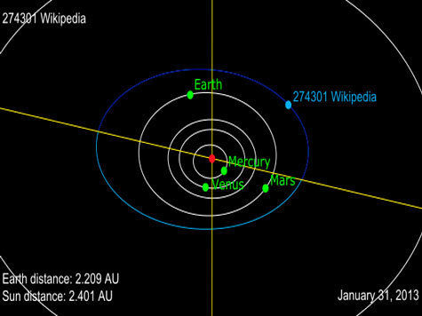 Астрономы дали астероиду имя Википедия