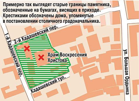 Границы территории церкви в Кадашах утвердили, ностранным образом