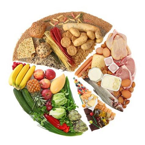 Скандинавские ученые опубликовали новые рекомендации по питанию: есть больше жиров