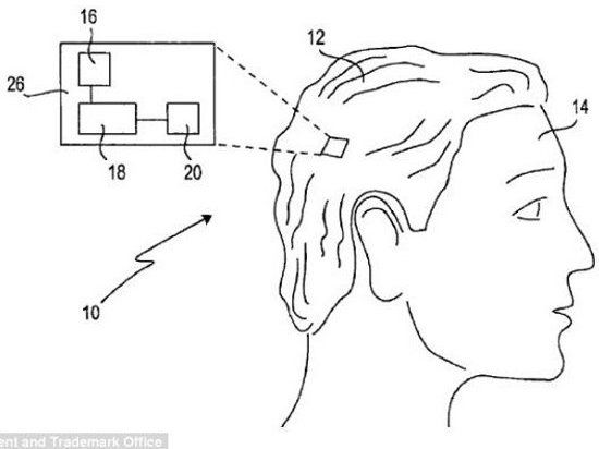 Электронный гигант Sony подал странную заявку на «носимые вычислительные устройства, содержащие, в том числе головной парик»