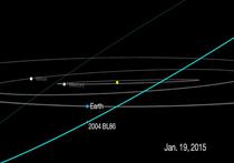 26 января мимо Земли пролетит самый большой за всю историю наблюдений астероид