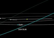 Пролетающий мимо Земли астероид можно было увидеть в бинокль 10×50