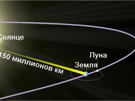 Скорость света меньше, чем до сих пор нам твердили ученые