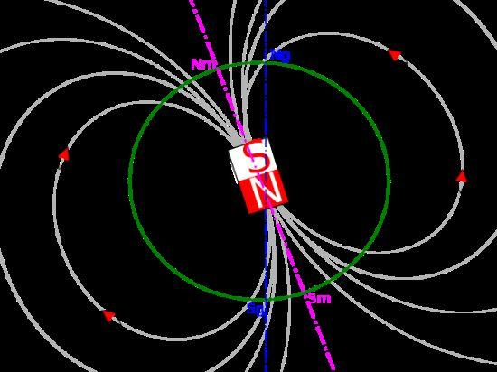 По данным спутников: магнитное поле Земли все меньше защищает планету от космической радиации